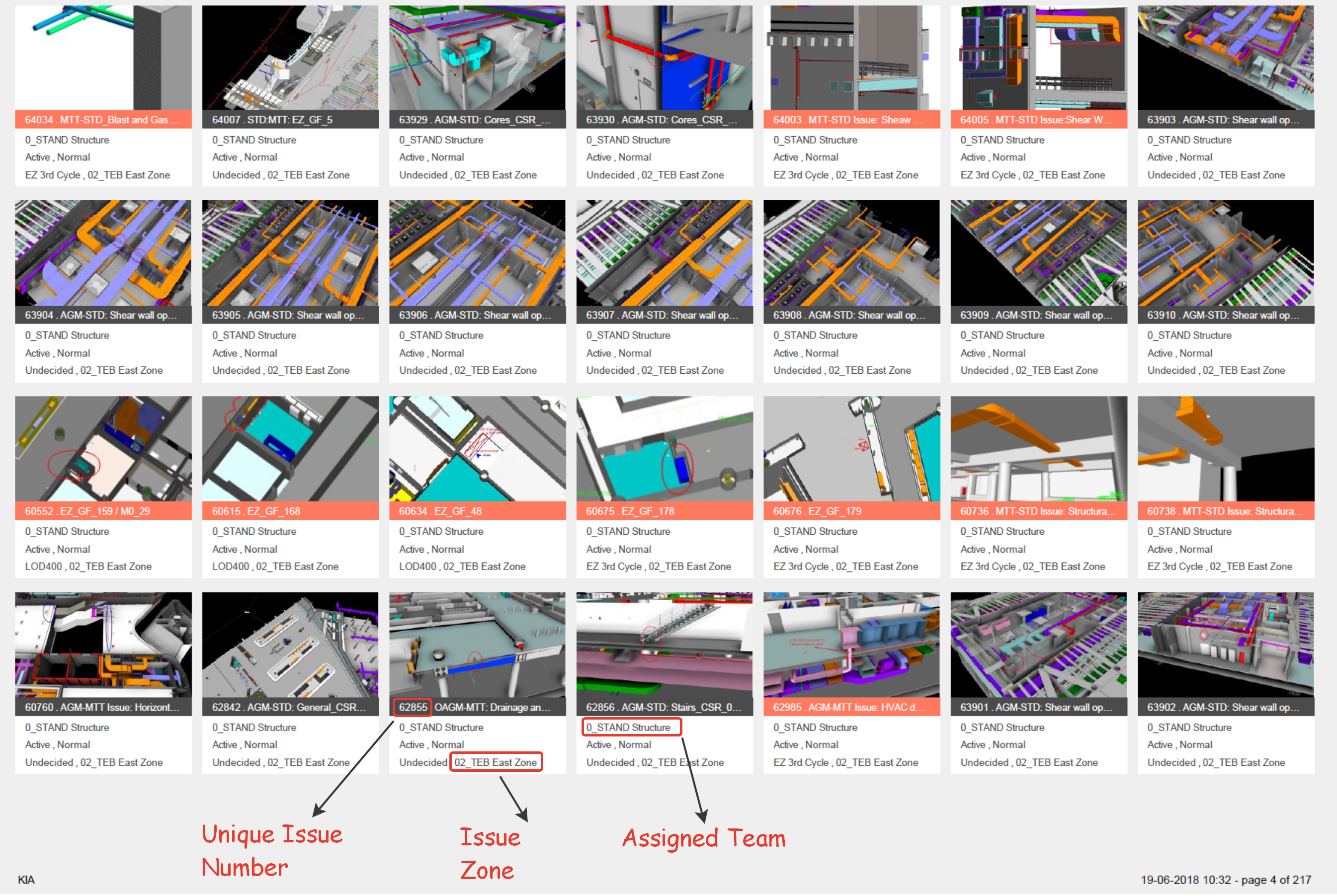 BIM Implementation with Issue Tracking